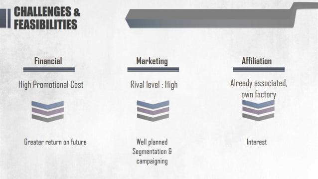 II : '.'l': .': .t: i'. t: —-1'  Financial Marketing Affiliation L L High Promotional Cost Rival level :  High AIFBBDY 335...