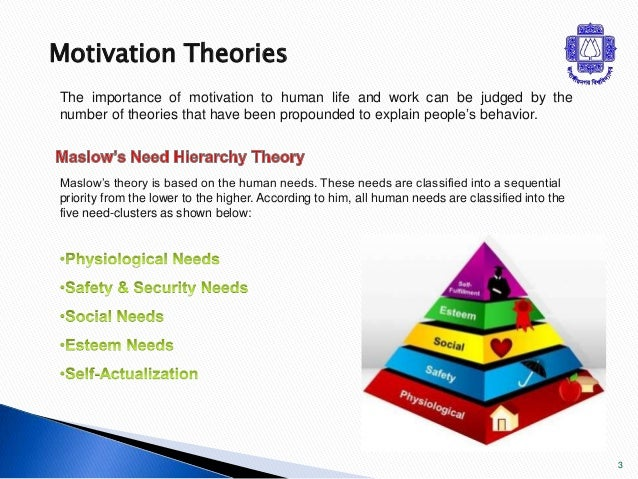 achievement goal theory 'an athlete's motivation Sports achievement motivation and sports competition and sports achievement motivation test was administered to collect the data theory of goal setting.