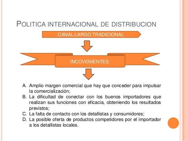 POLITICA INTERNACIONAL DE DISTRIBUCION                 CANAL LARGO TRADICIONAL                       INCOVENIENTES: A. Amp...