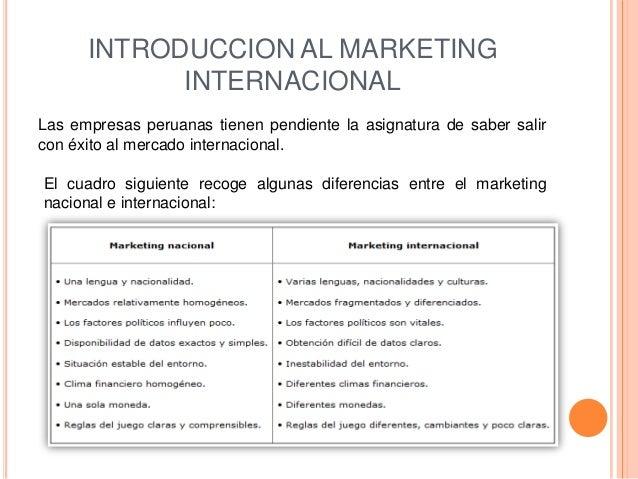 INTRODUCCION AL MARKETING INTERNACIONAL Slide 3