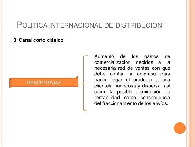 POLITICA INTERNACIONAL DE DISTRIBUCION3. Canal corto clásico.                          Aumento de los gastos de           ...