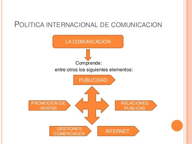 Introduccion al marketing internacional for La politica internacional