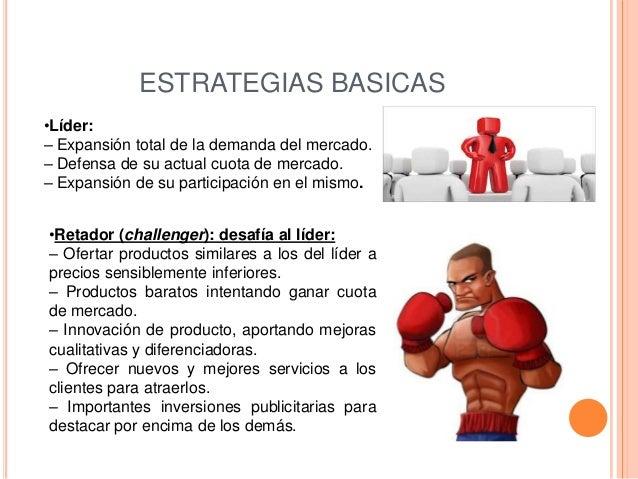 ESTRATEGIAS BASICAS•Líder:– Expansión total de la demanda del mercado.– Defensa de su actual cuota de mercado.– Expansión ...