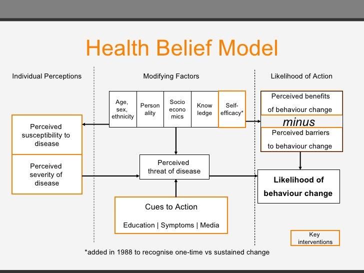 Health & Social Marketing Workshop 1