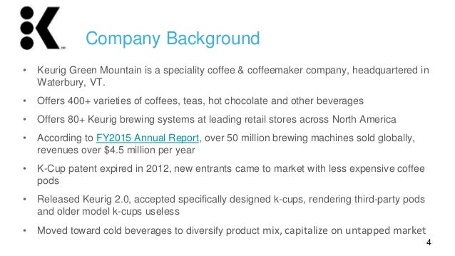 marketing plan keurig Content marketing & information design for your projects:  the vermont-based company markets coffee makers for the b2c and b2b channel under the keurig brand name  keurig green mountain was.