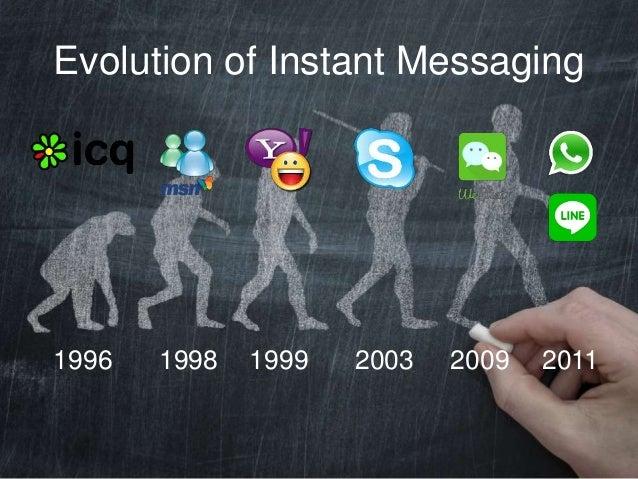 Evolution of Instant Messaging  1996 1998 1999 2003 2009 2011