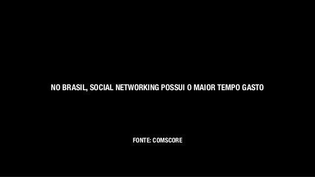 NO BRASIL, SOCIAL NETWORKING POSSUI O MAIOR TEMPO GASTO FONTE: COMSCORE