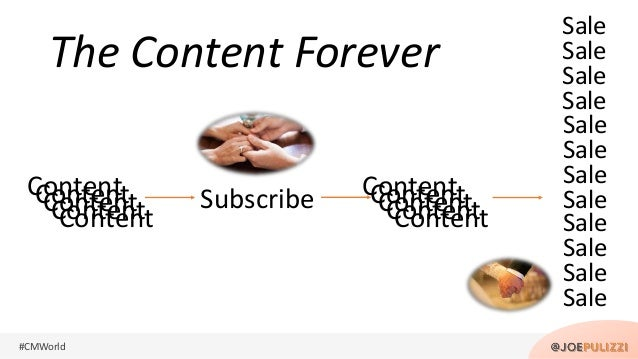 #CMWorld The Content Forever Content SubscribeContentContentContentContent ContentContentContentContentContent Sale Sale S...
