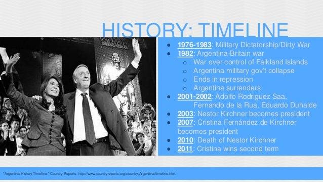 history of argentina History of argentina -1810 - 2010 laseleccionargentina loading argentina, history and present - duration: 8:12 archive_en 3,328 views 8:12.