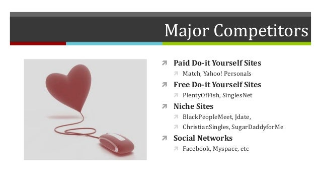 power of suppliers eharmony The five forces are: bargaining power of suppliers, bargaining power of  customers, threats of new entrants, threats of substitute products and competitive  rivalry.