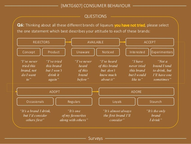 [MKTG607] CONSUMER BEHAVIOUR  Surveys  QUESTIONS  Q6: Thinking about all these different brands of liqueurs you have not t...