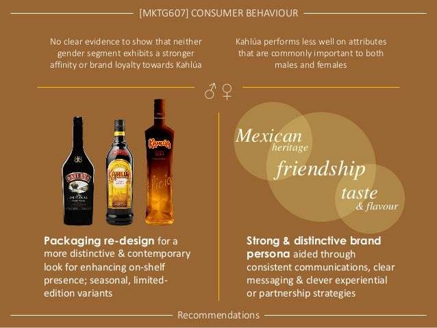 [MKTG607] CONSUMER BEHAVIOUR  Recommendations  Packaging re-design for a more distinctive & contemporary look for enhancin...