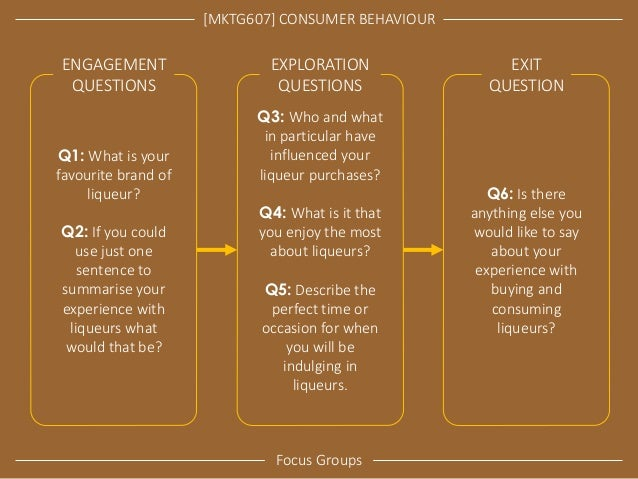[MKTG607] CONSUMER BEHAVIOUR  Focus Groups  Q6: Is there anything else you would like to say about your experience with bu...