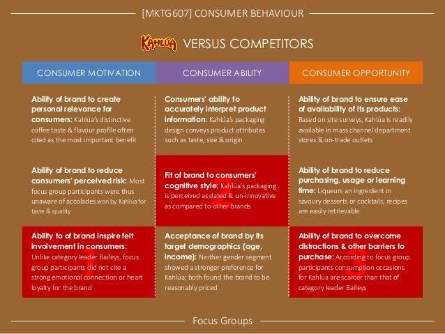 1  3  2  KAHLÚA VERSUS COMPETITORS  CONSUMER MOTIVATION  CONSUMER ABILITY  CONSUMER OPPORTUNITY  Ability of brand to creat...