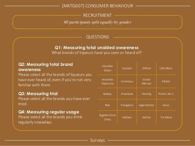 [MKTG607] CONSUMER BEHAVIOUR  Surveys  QUESTIONS  RECRUITMENT  60 participants split equally by gender  Q1: Measuring tota...