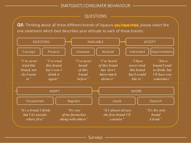 [MKTG607] CONSUMER BEHAVIOUR  Surveys  QUESTIONS  Q5: Thinking about all these different brands of liqueurs you have tried...