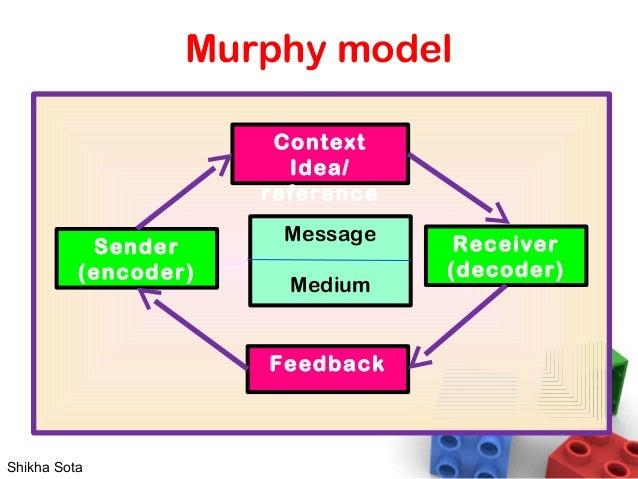 Marketing communication models 11 murphy model ccuart Gallery