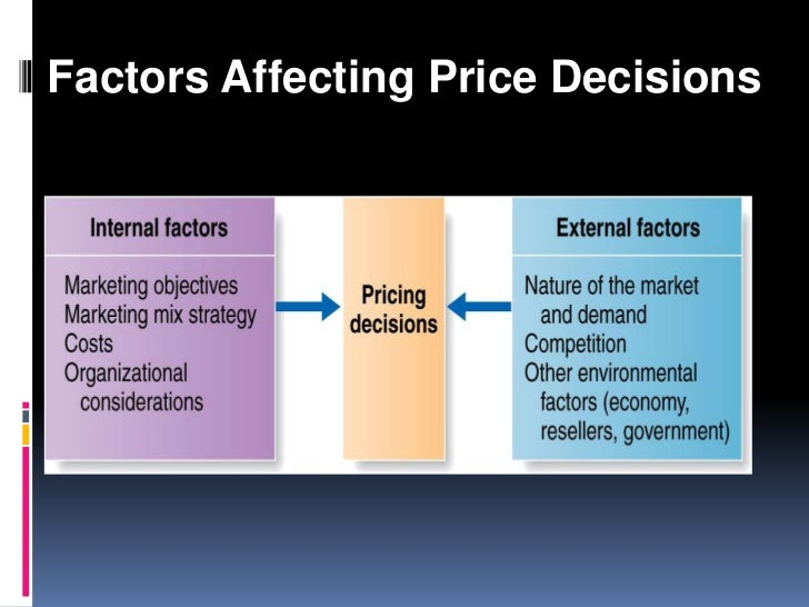 internal factors that affect airline pricing Environmental factors in strategic planning for any business to grow and prosper, managers of the business must be able to anticipate, recognise and deal with change in the internal and external environment.