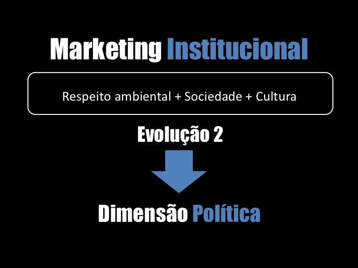 Marketing  Institucional Dimensão  Política Evolução 2 Respeito ambiental + Sociedade + Cultura