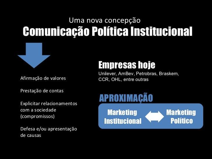 Comunicação Política Institucional Afirmação de valores Prestação de contas Explicitar relacionamentos com a sociedade (co...