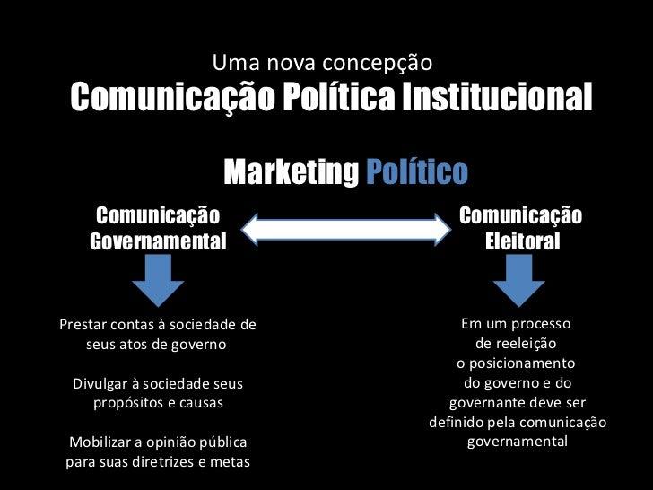Comunicação Política Institucional Uma nova concepção Marketing  Político Comunicação Governamental Prestar contas à socie...