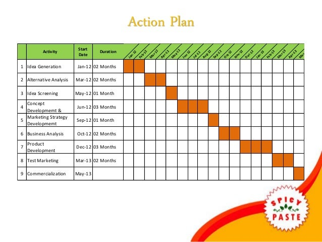 12 month marketing plan template - 12 month marketing