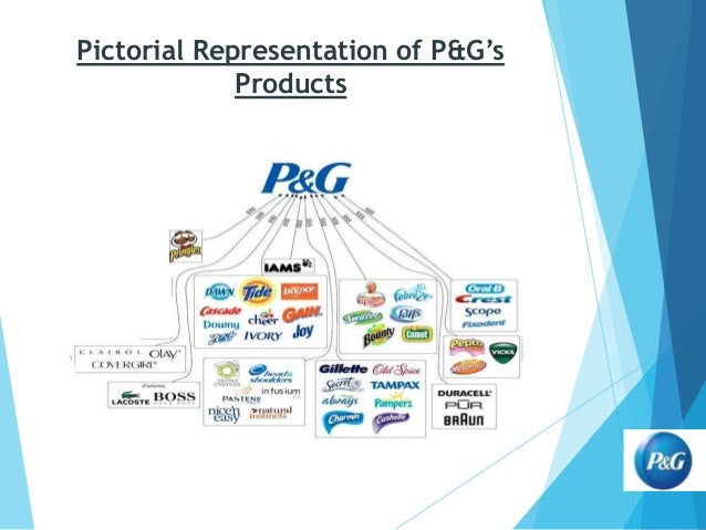 bcg matrix procter gamble Swot,space,bcg,ie matrix n  p&g slide full 1  p&g focus on providing consumer packaged goodsfounded in 1837 by william procter and james gambleoperates in.