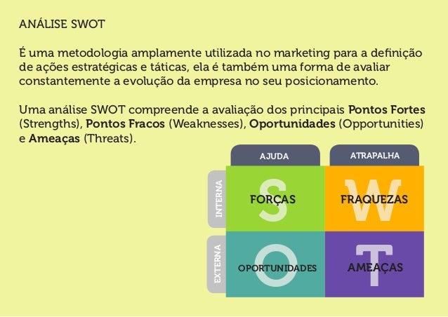 ANÁLISE SWOT  É uma metodologia amplamente utilizada no marketing para a definição  de ações estratégicas e táticas, ela é...