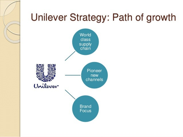 marketing and unilever bangladesh Get personal with our biggest brands in a unilever future leaders programme marketing role.