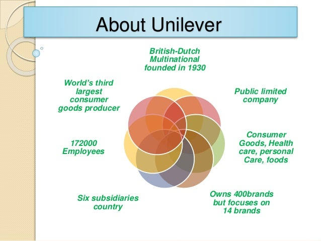 unilever promotion strategy