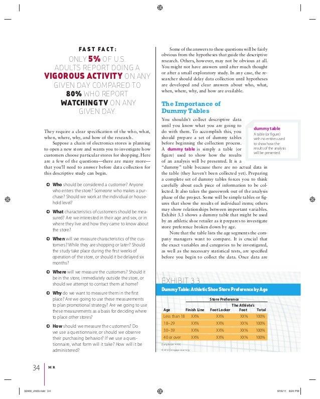 Descriptive marketing research