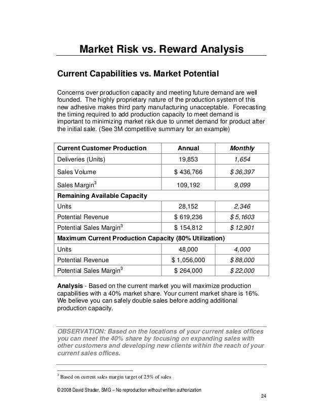 Sample Market Research & Analysis