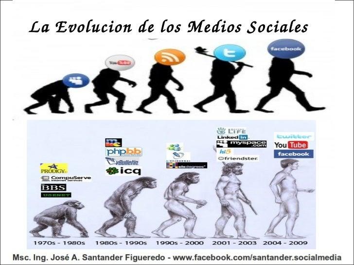 La Evolucion de los Medios Sociales