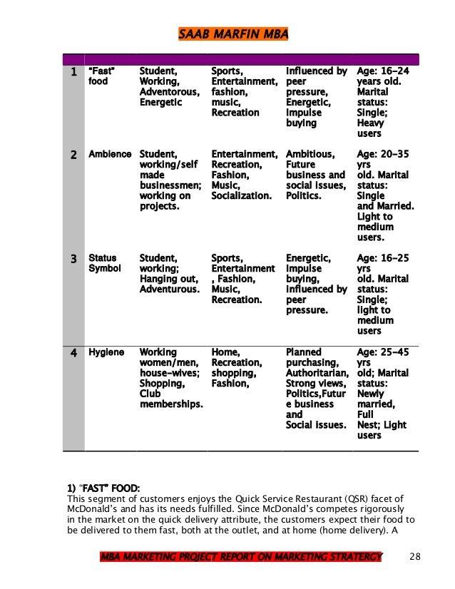 mcdonald product attributes Transcript of marketing plan mcdonald marketing plan of mcdonald's presented by: salma ahmed 474 shumaila kalar 795  product attributes mcdonald's one of the.