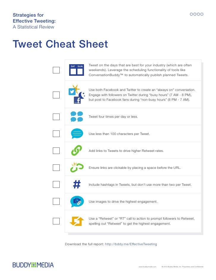 Strategies forEffective Tweeting:A Statistical ReviewTweet Cheat Sheet                                     Tweet on the da...