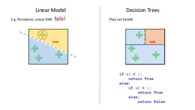 Machine Learning Wars: Deep Learning vs Gradient Boosting