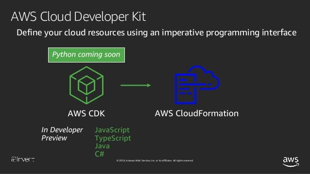 ML Workflows with Amazon SageMaker and AWS Step Functions (API325) - …