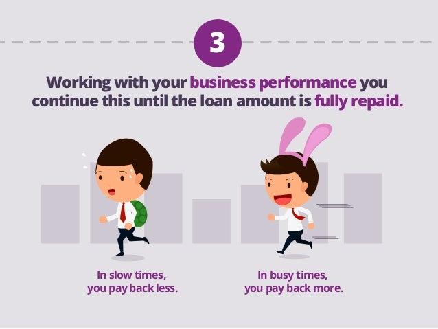 Payday loans fresno ca photo 3