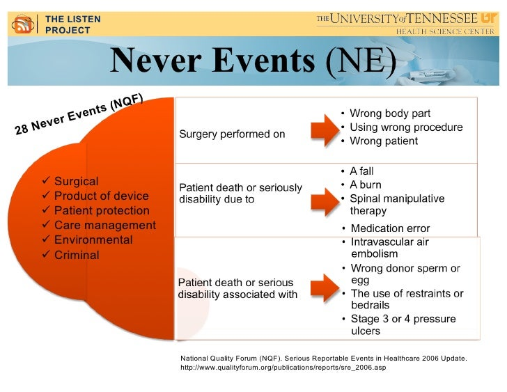 never events Administrative policy: never events effective date: june 28, 2013 last revised date: june 26, 2015 scope: all participating and nonparticipating acute care hospitals and ancillary providers that treat horizon blue cross blue shield of new jersey members.