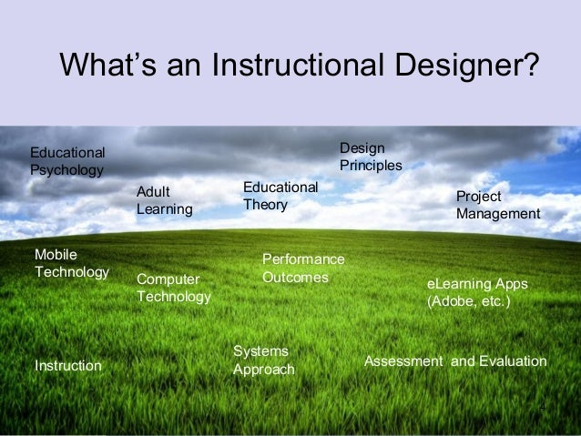 What's an Instructional Designer?  Educational  Psychology  Instruction  Design  Principles  Assessment and Evaluation  Co...