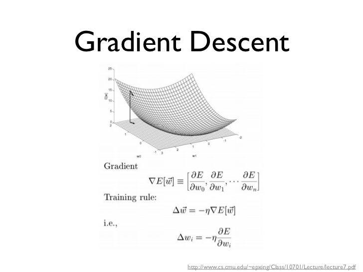 Distribute Gradient