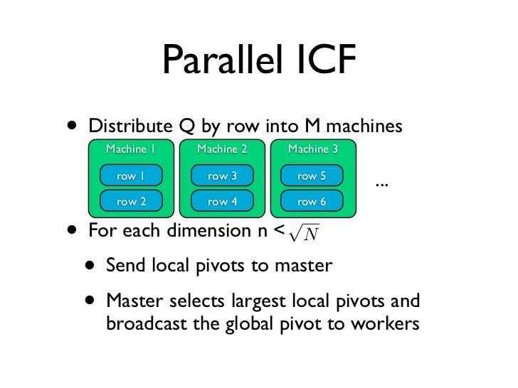 Parameter Mixture               [Mann et al, 2009]