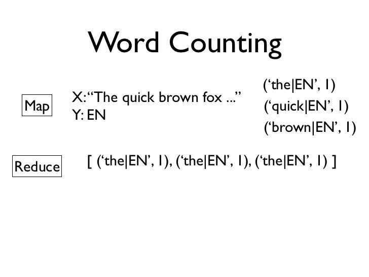 Word Counting                                      Big Data             Mapper 1   Mapper 2    Mapper 3             Mapper...
