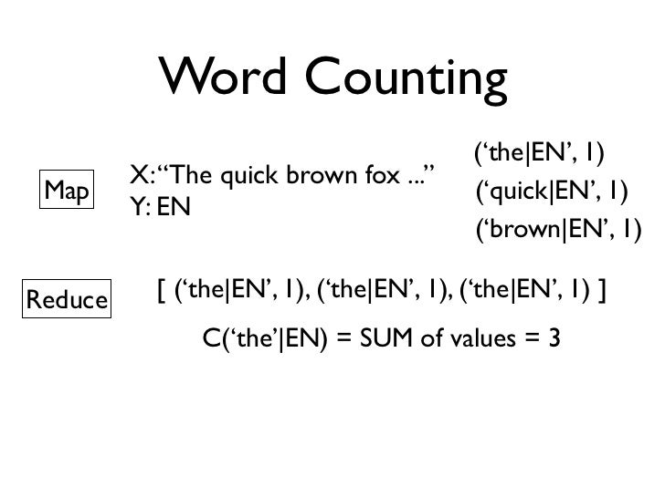 Parallelize Optimization            N           P       i yi                 exp( p=1 wp ∗ xp )    arg min               P...