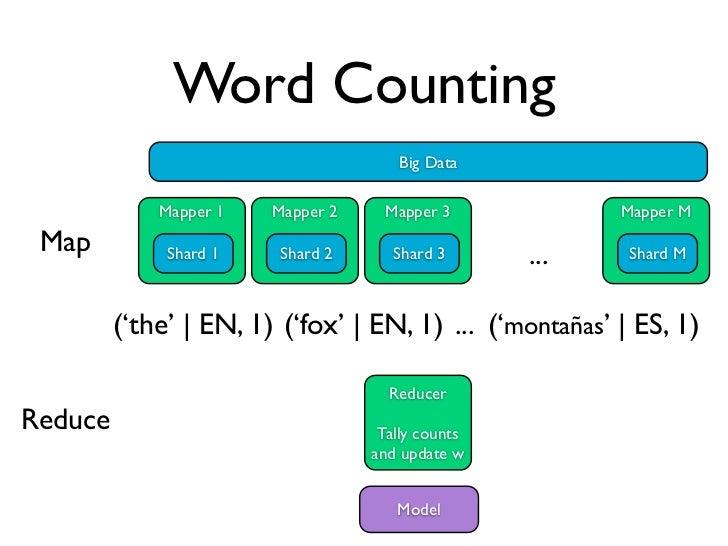 Gradient Descent        http://www.cs.cmu.edu/~epxing/Class/10701/Lecture/lecture7.pdf