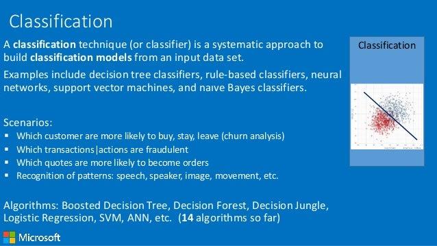 machine learning classifiers