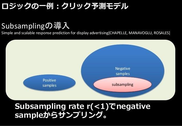 ロジックの一例:クリック予測モデル Subsamplingの導入 Simple and scalable response prediction for display advertising[CHAPELLE, MANAVOGLU, ROSA...