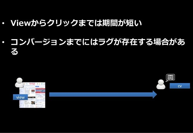 view cv • Viewからクリックまでは期間が短い • コンバージョンまでにはラグが存在する場合があ る