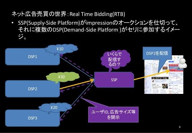 ネット広告売買の世界:Real Time Bidding(RTB) • SSP(Supply-Side Platform)がimpressionのオークションを仕切って、 それに複数のDSP(Demand-Side Platform )がセリに...