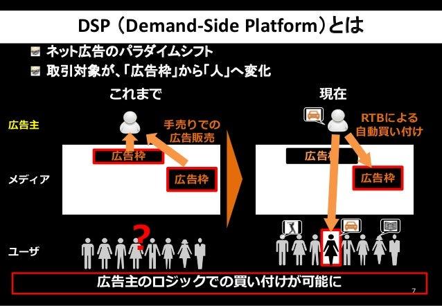 DSP (Demand-Side Platform)とは 7 これまで 現在 広告枠 広告主 広告枠 メディア ユーザ 広告枠 ? 広告主のロジックでの買い付けが可能に ネット広告のパラダイムシフト 取引対象が、「広告枠」から「人」へ変化 手売...